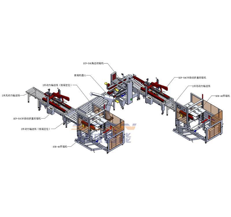 自动开箱装箱封箱机包装流水线